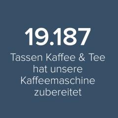 Tee-Kaffee_Gastfreund