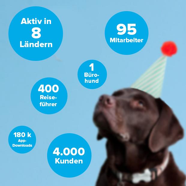Gastfreund feiert 5 Jahre © Gastfreund GmbH